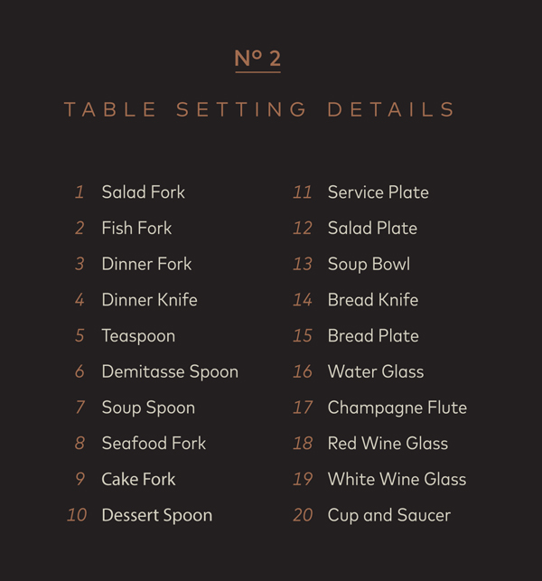 Priceless Cities Guide Table Settings