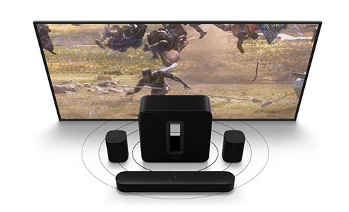 Sonos Home Theatre - Black Panther